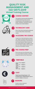 ISO 14971 Virtual online course